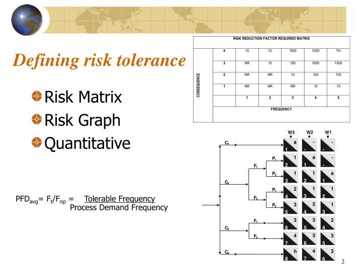 Defining risk tolerance