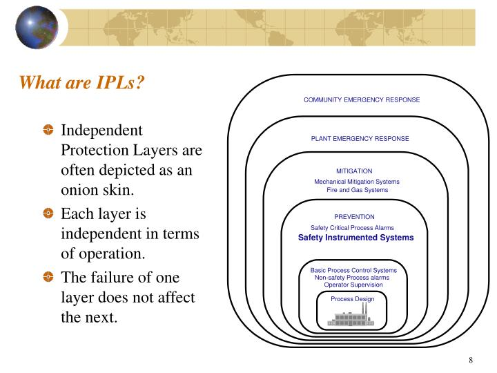 What are IPLs?