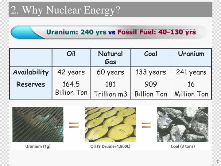 2. Why Nuclear Energy?