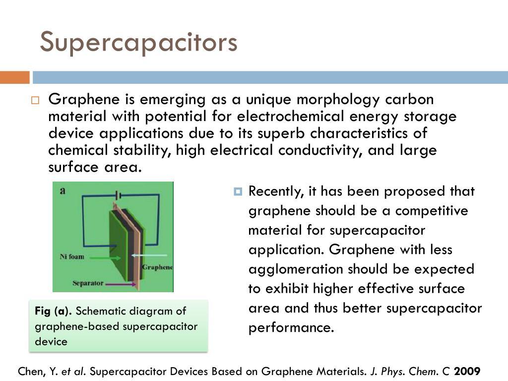 PPT - Graphene PowerPoint Presentation - ID:6764662
