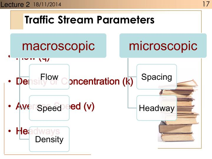 Traffic Stream Parameters