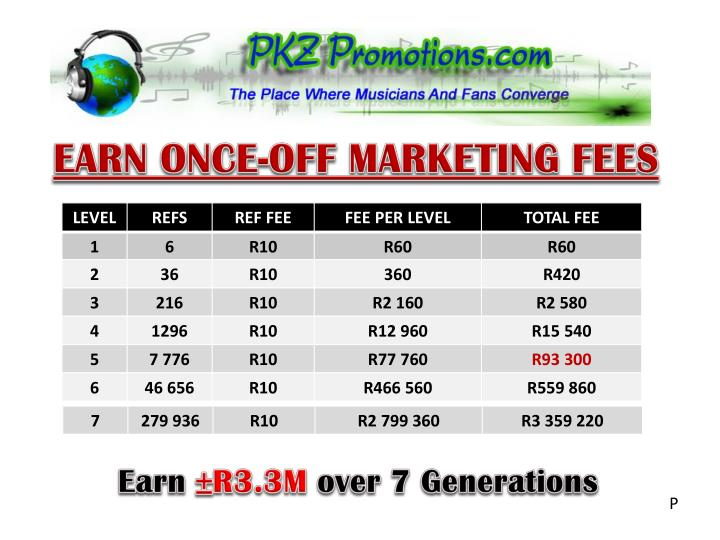 EARN ONCE-OFF MARKETING FEES