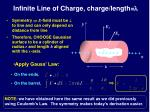 infinite line of charge charge length