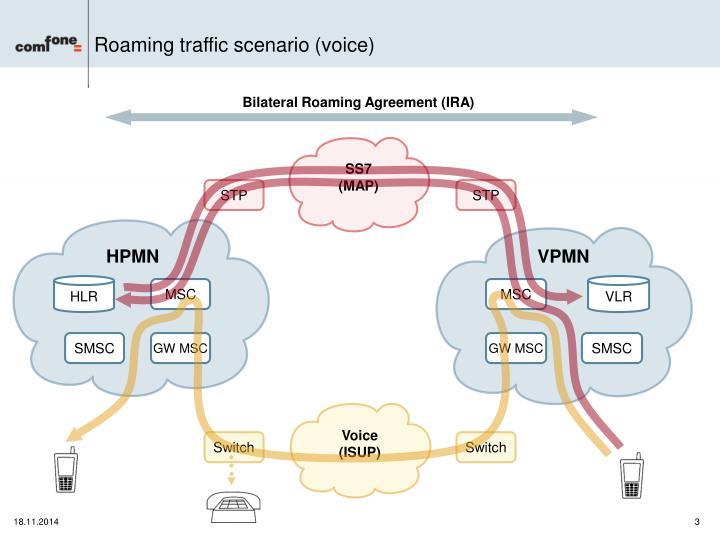 Ppt inter standard roaming gsm sponsor powerpoint presentation.