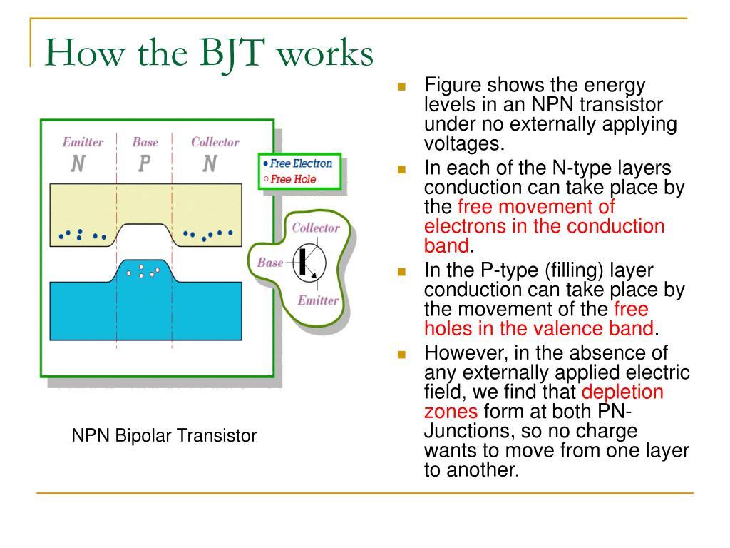 Ppt - Bipolar Junction Transistors   Bjt   Powerpoint Presentation  Free Download