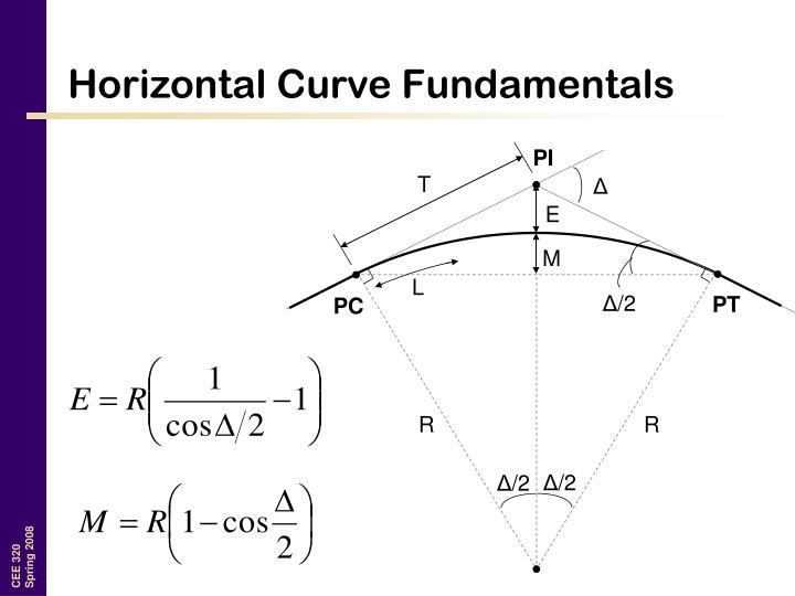 Horizontal Curve Fundamentals