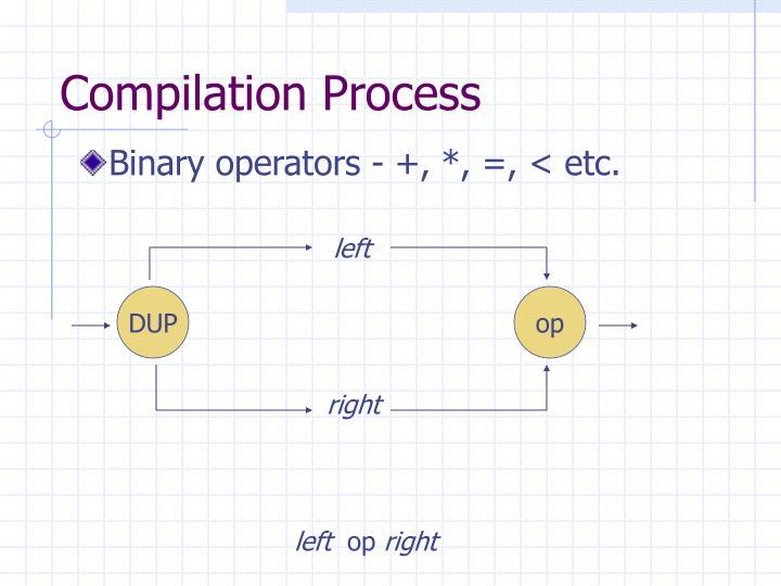 Compilation Process