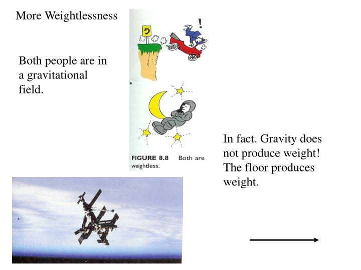 More Weightlessness