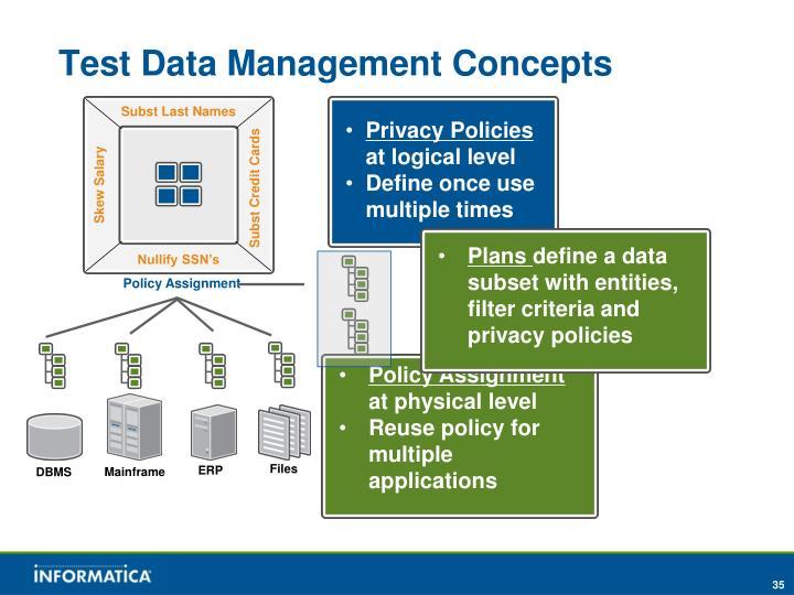 Test Data Management Concepts