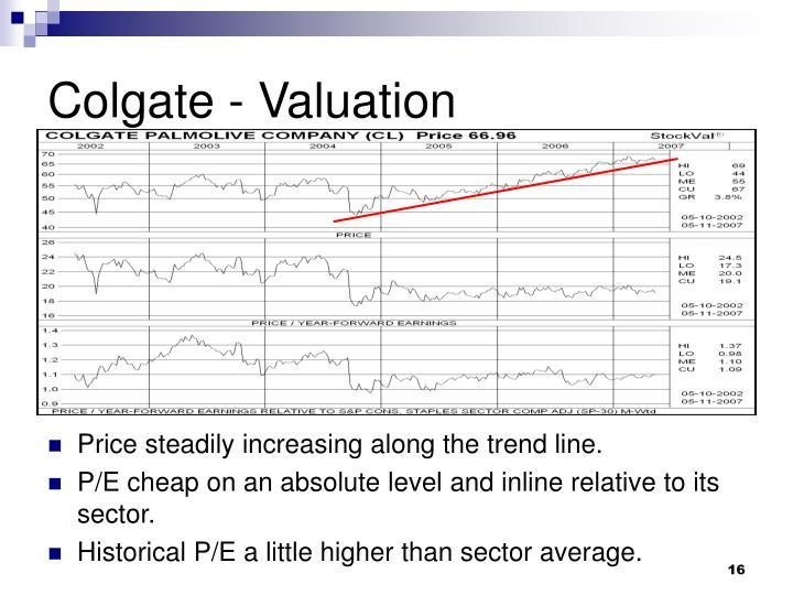 Colgate - Valuation