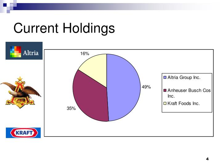 Current Holdings