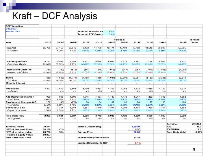 Kraft – DCF Analysis