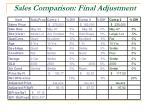 sales comparison final adjustment
