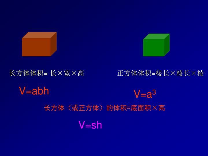 长方体体积
