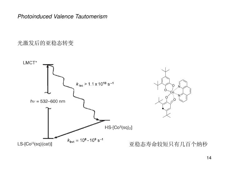 Photoinduced Valence Tautomerism