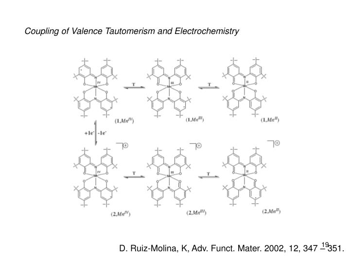 Coupling of Valence Tautomerism and Electrochemistry