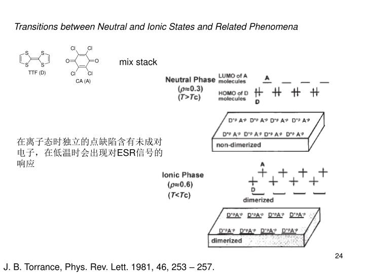 Transitions between Neutral and Ionic States and Related Phenomena