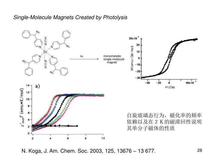 Single-Molecule Magnets Created by Photolysis