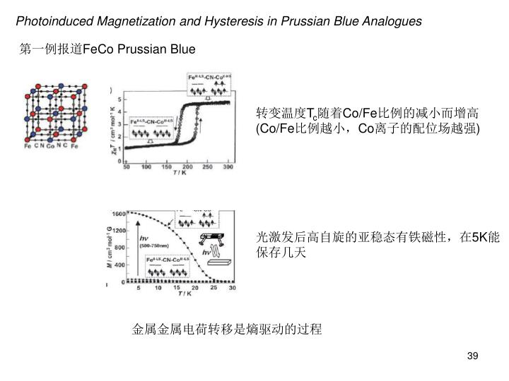 Photoinduced Magnetization and Hysteresis in Prussian Blue Analogues