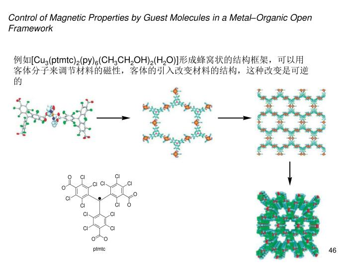 Control of Magnetic Properties by Guest Molecules in a Metal–Organic Open Framework