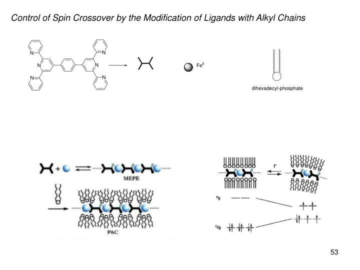 Control of Spin Crossover by the Modification of Ligands with Alkyl Chains