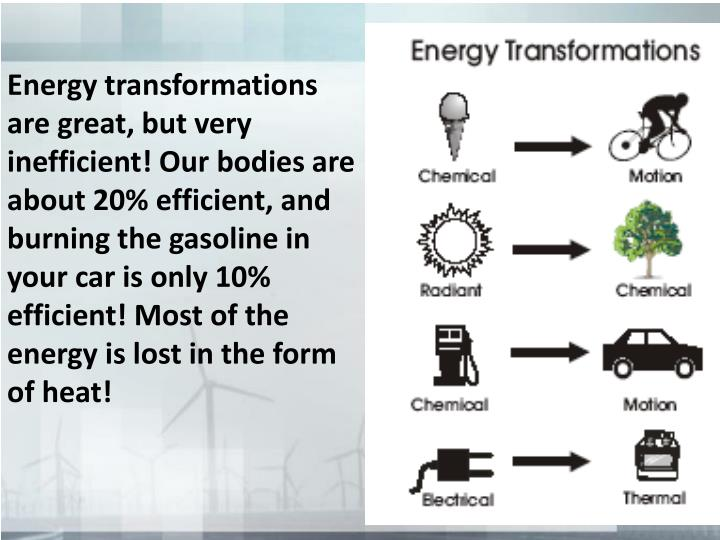 Energy transformations are great, but very inefficient! Our bodies are about 20% efficient, and burning the gasoline in your car is only 10% efficient! Most of the energy is lost in the form of heat!