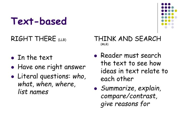Text based