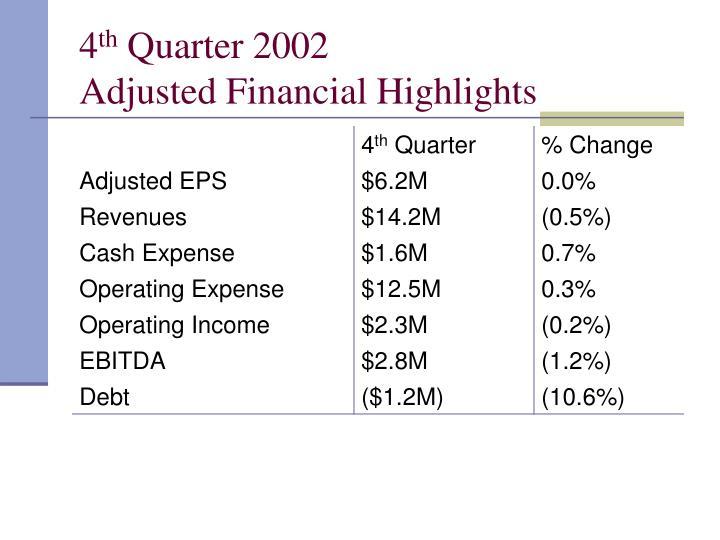 4 th quarter 2002 adjusted financial highlights