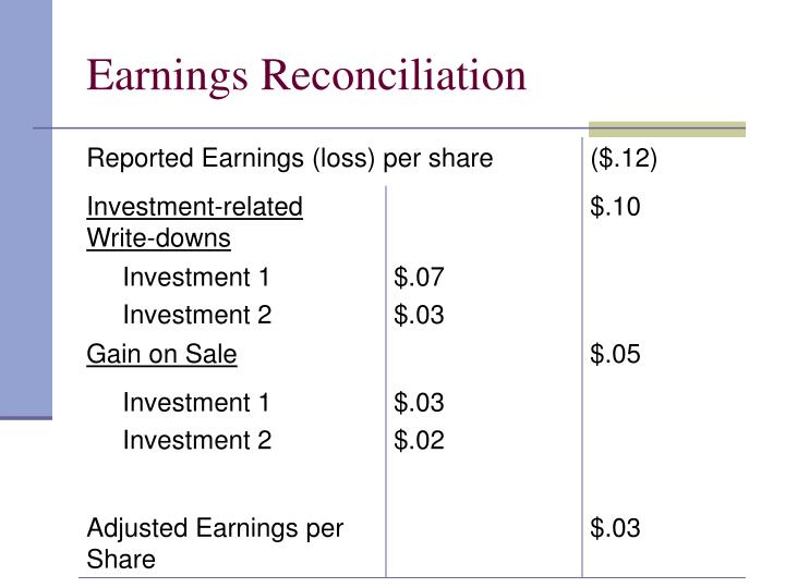 Earnings Reconciliation