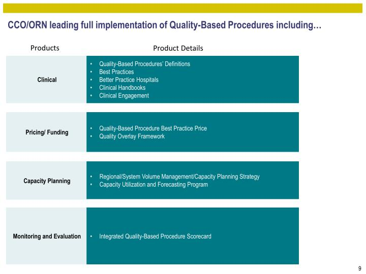 CCO/ORN leading full implementation of Quality-Based Procedures including…