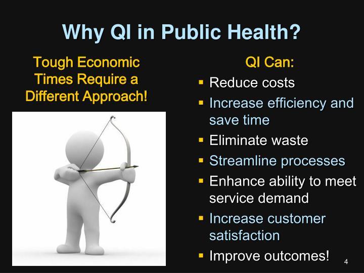 Why QI in Public Health?