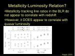 metallicity luminosity relation
