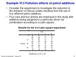 example vi 3 pollution effects of petrol additives