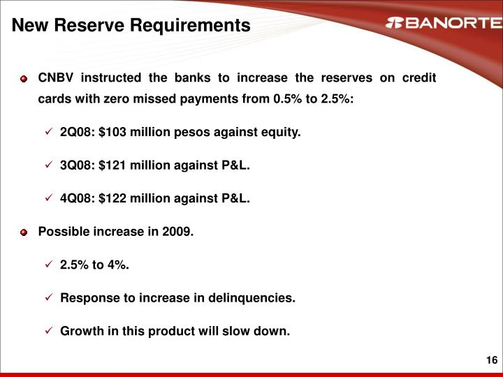 New Reserve Requirements