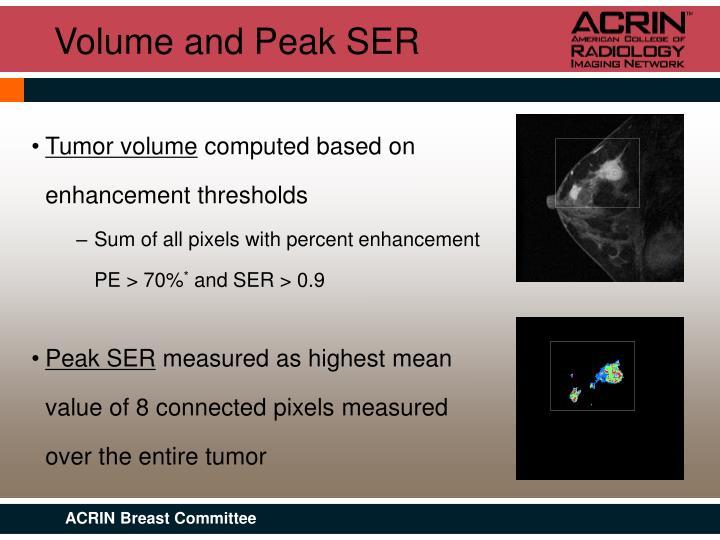 Volume and Peak SER