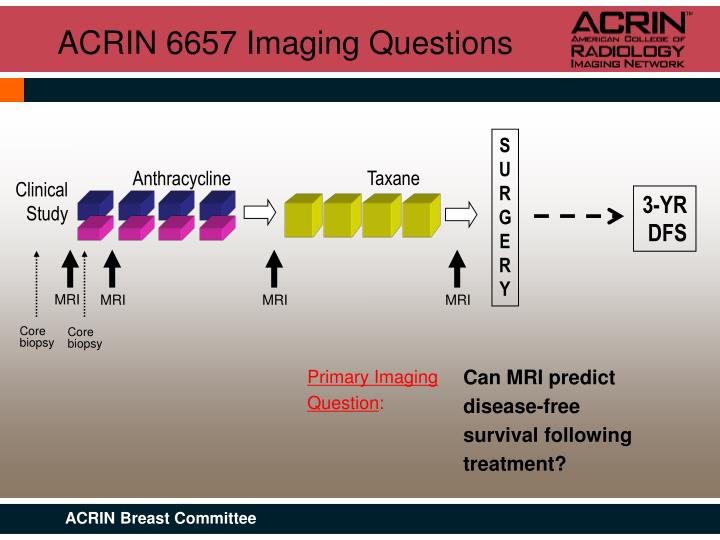 ACRIN 6657 Imaging Questions