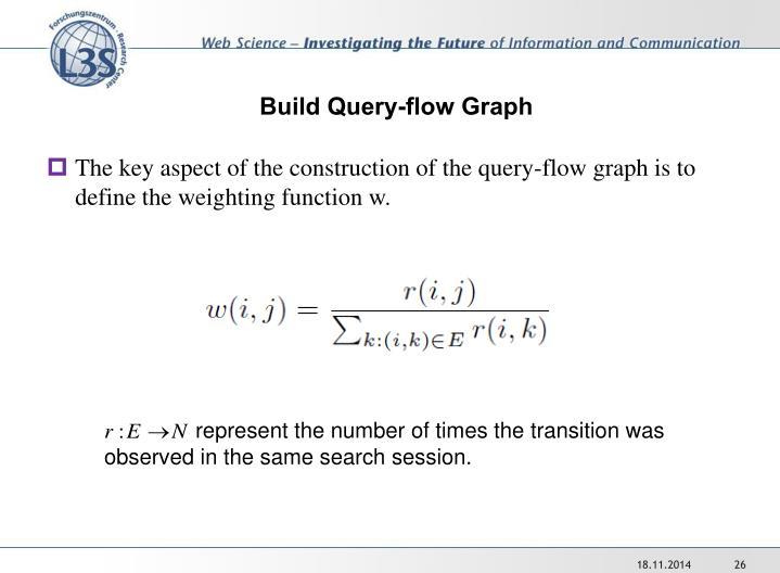 Build Query-flow Graph