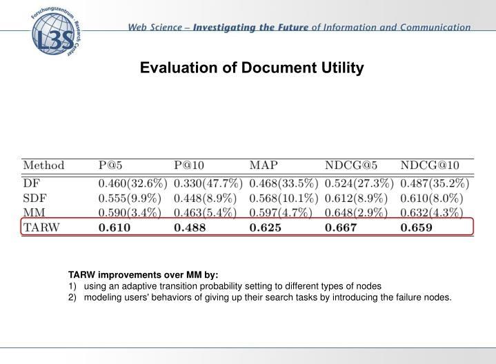 Evaluation of Document Utility