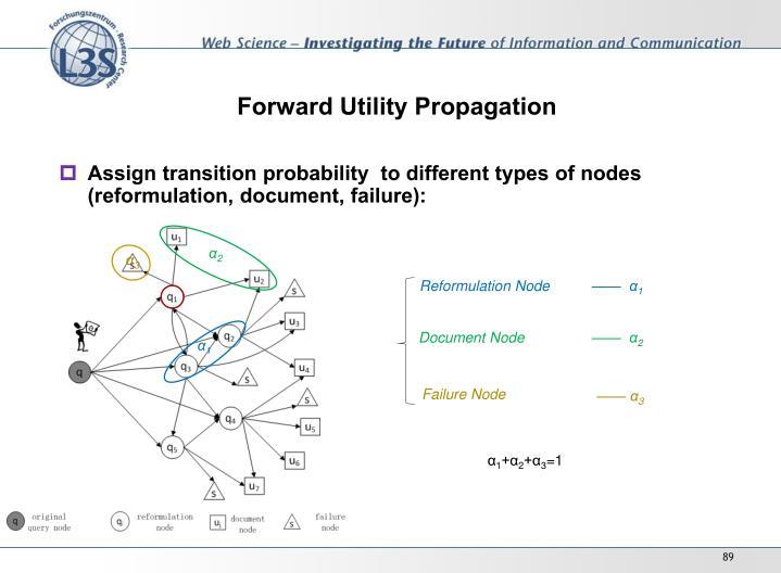 Forward Utility Propagation