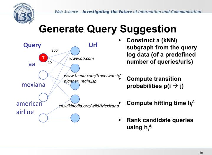 Generate Query Suggestion
