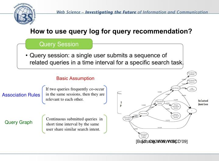 How to use query log for query recommendation?