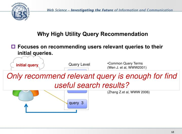 Why High Utility Query Recommendation