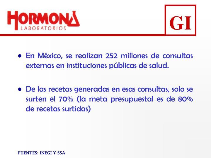 En México, se realizan 252 millones de consultas externas en instituciones públicas de salud.