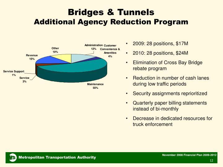 Bridges & Tunnels