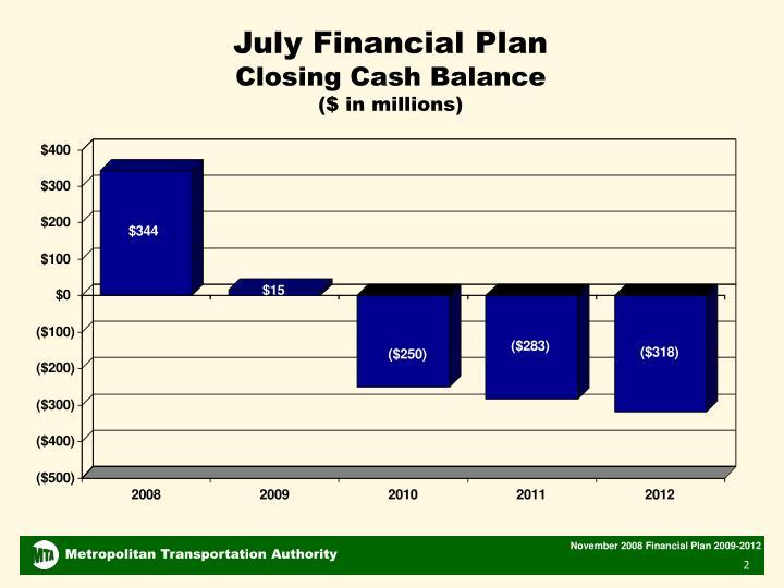July Financial Plan