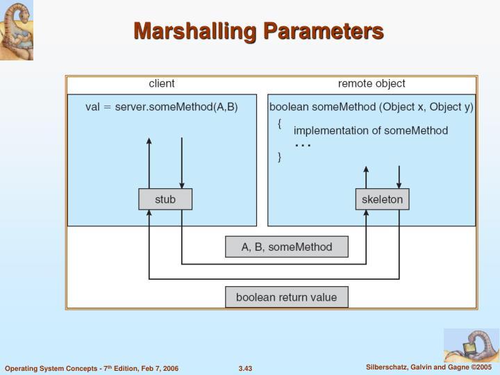 Marshalling Parameters