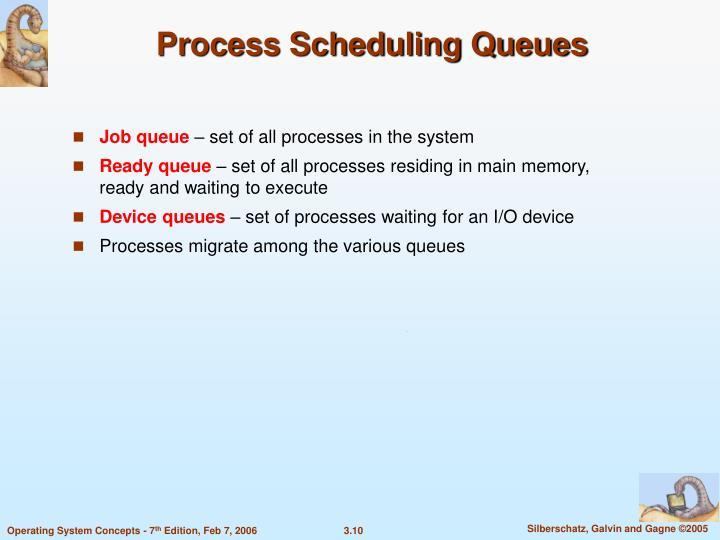 Process Scheduling Queues