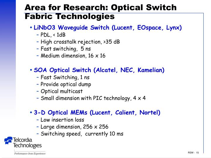Area for Research: Optical Switch Fabric Technologies