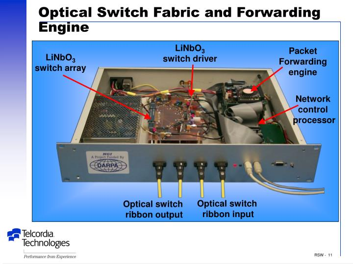 Optical Switch Fabric and Forwarding Engine