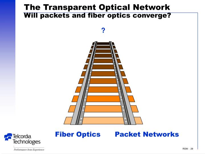 The Transparent Optical Network